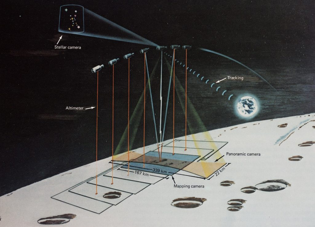 Illustration of the mapping and panoramic camera systems in operation in lunar orbit.