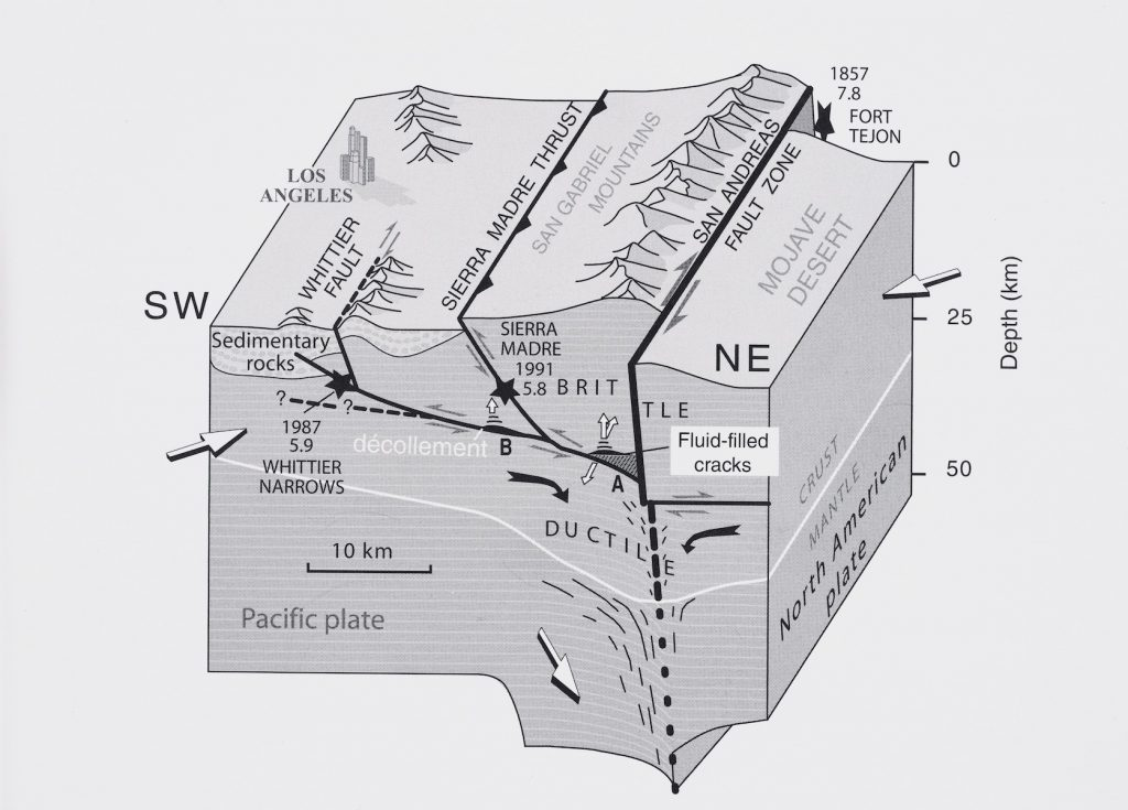 Illustration of the San Andreas Fault Zone near Los Angeles.