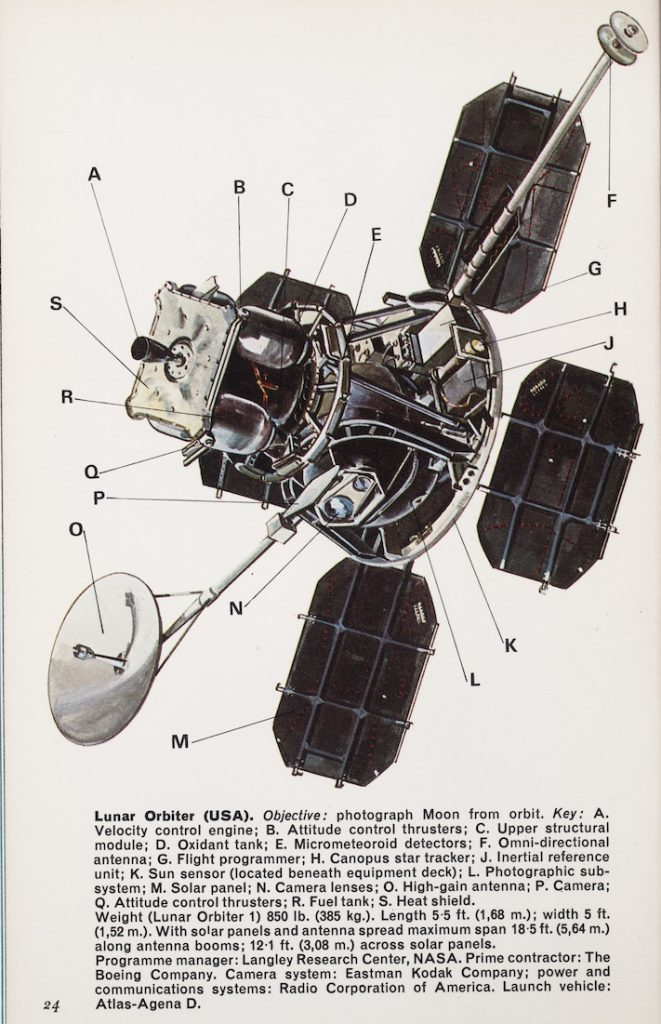 Illustration of a Lunar Orbiter spacecraft