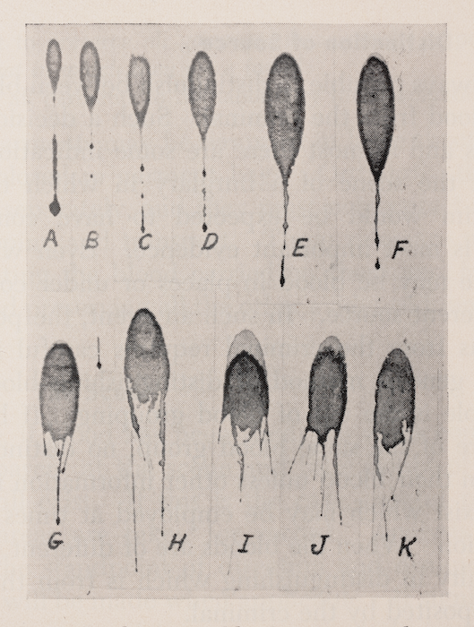 Image showing the effects of velocity on bloodstain patterns