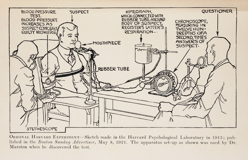 Sketch of an administered lie detector test